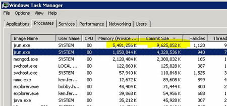 windows task manager memory committed